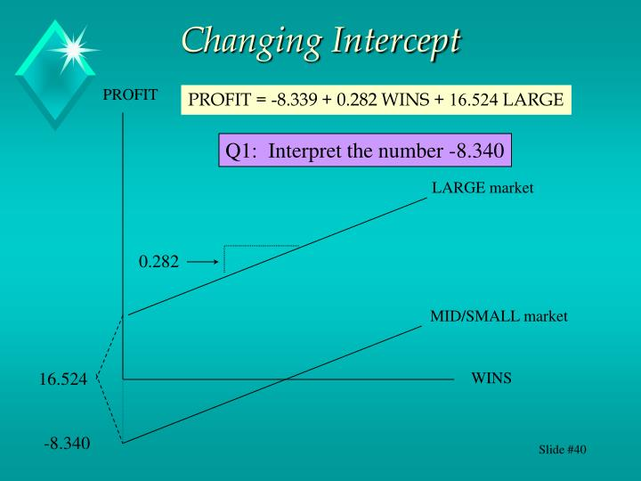 Changing Intercept