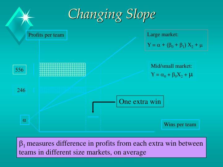 Large market: