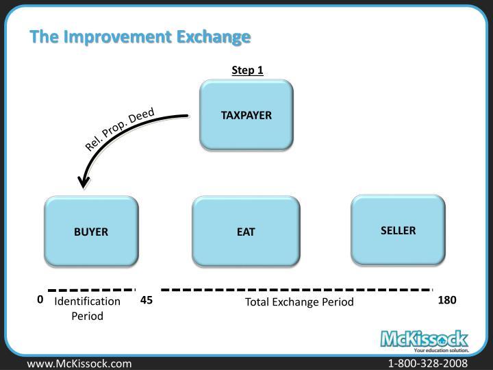 The Improvement Exchange