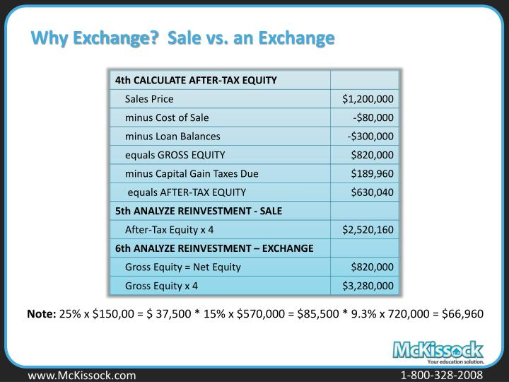Why Exchange?