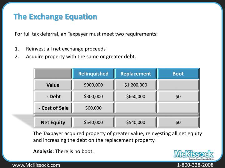The Exchange Equation