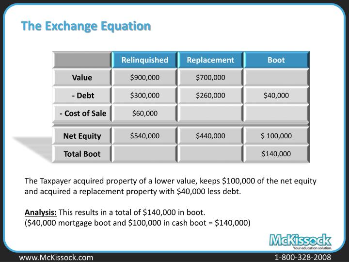 The Exchange Equation