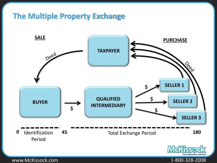 The Multiple Property Exchange