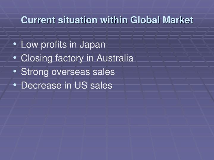 Current situation within Global Market
