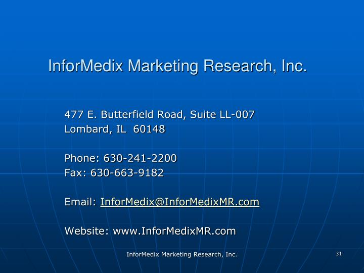 InforMedix Marketing Research, Inc.