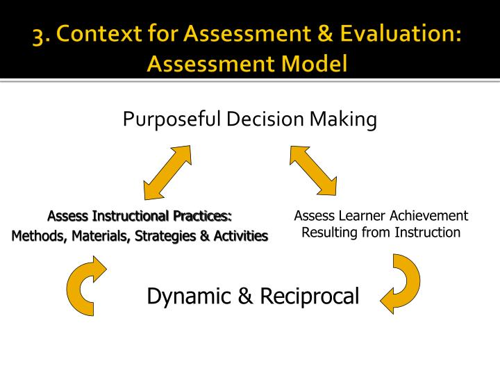 3. Context for Assessment & Evaluation: Assessment Model