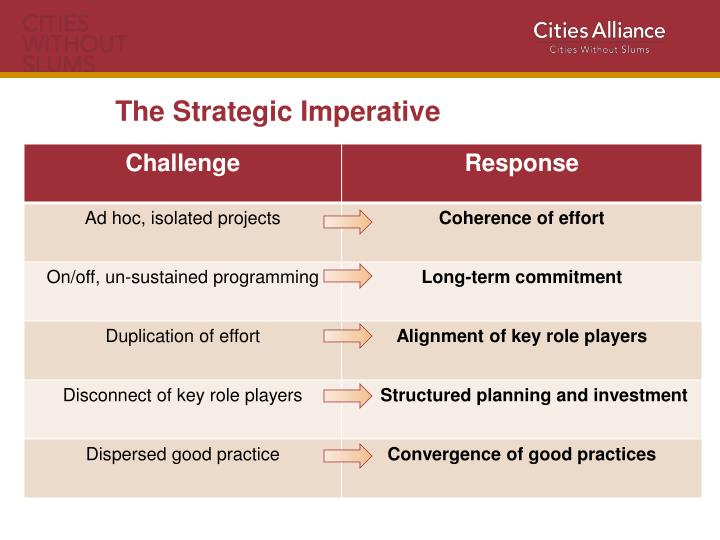 The Strategic Imperative