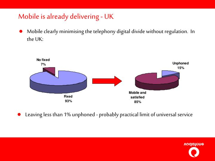Mobile is already delivering - UK