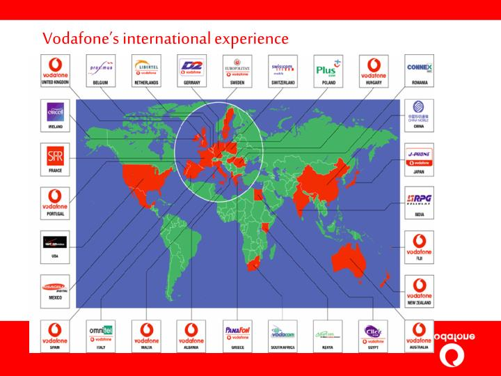 Vodafone's international experience