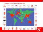 vodafone s international experience