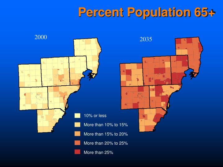Percent Population 65+