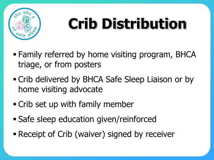 Crib Distribution