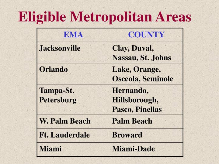Eligible Metropolitan Areas