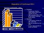 disposition of confirmed hiv