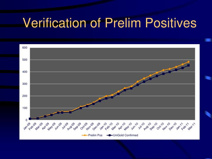 Verification of Prelim Positives