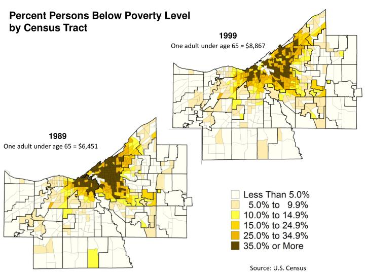 Percent Persons Below Poverty Level