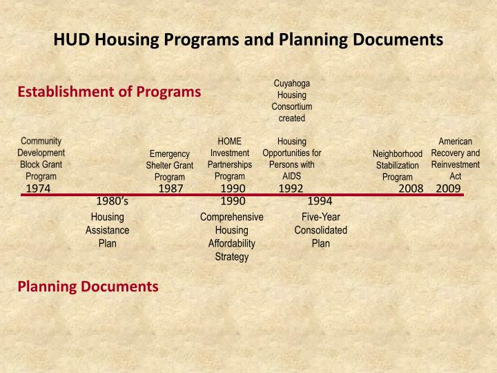 HUD Housing Programs and Planning Documents