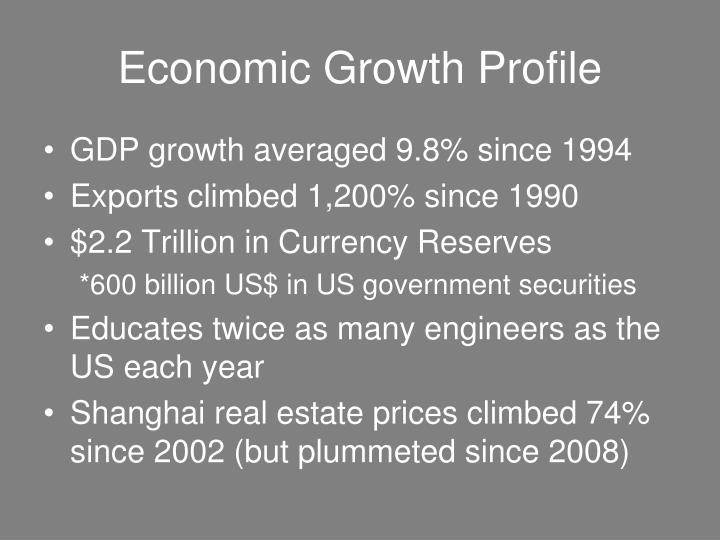 Economic Growth Profile