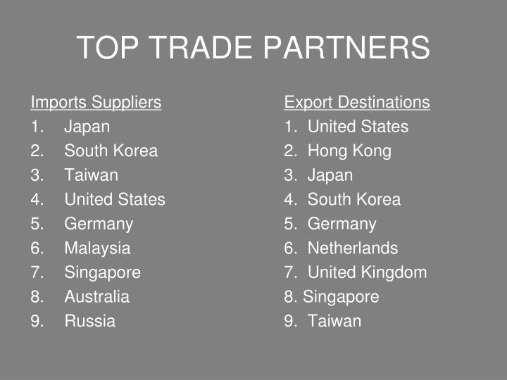 TOP TRADE PARTNERS