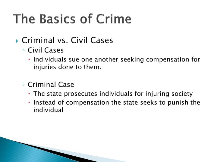 The Basics of Crime
