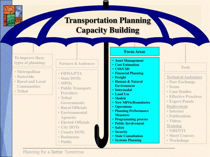 Transportation Planning Capacity Building