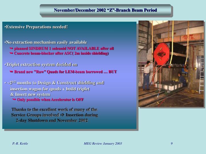 "November/December 2002 ""Z""-Branch Beam Period"