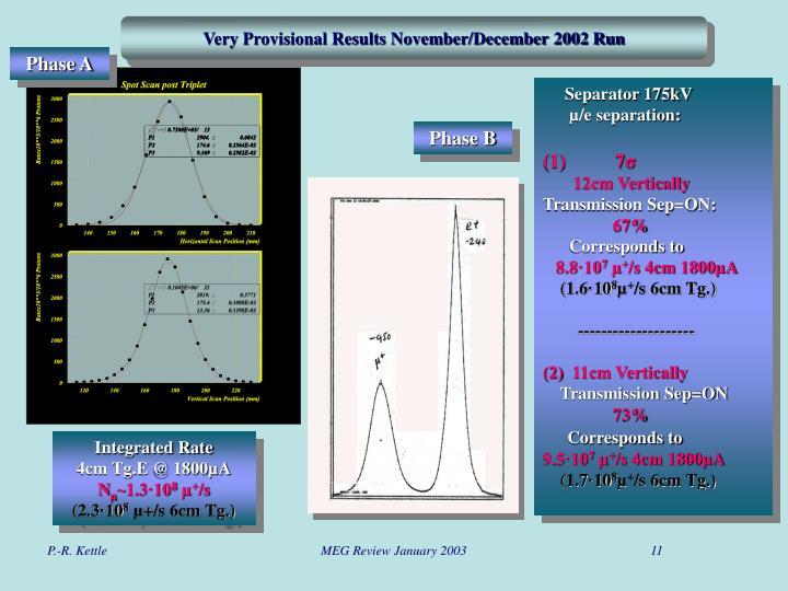 Very Provisional Results November/December 2002 Run