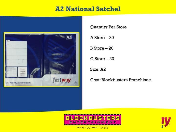 Quantity Per Store