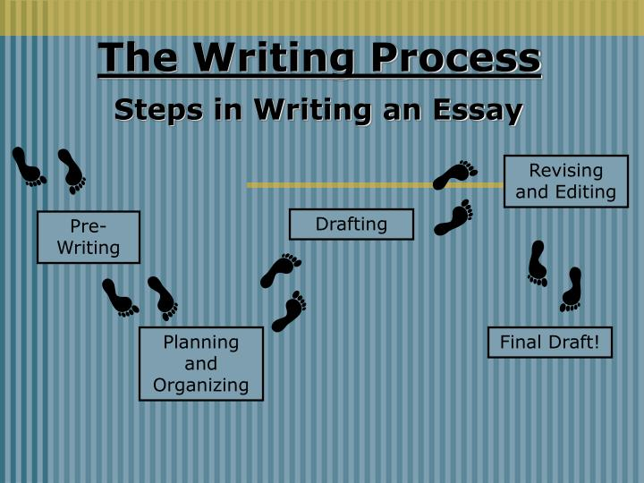 steps of writing process The process theory of composition (hereafter referred to as process) is a field of composition studies that focuses on writing as a process rather than a product based on janet emig's breakdown of the writing process, the process is centered on the idea that students determine the content of the course by exploring the craft of writing using.