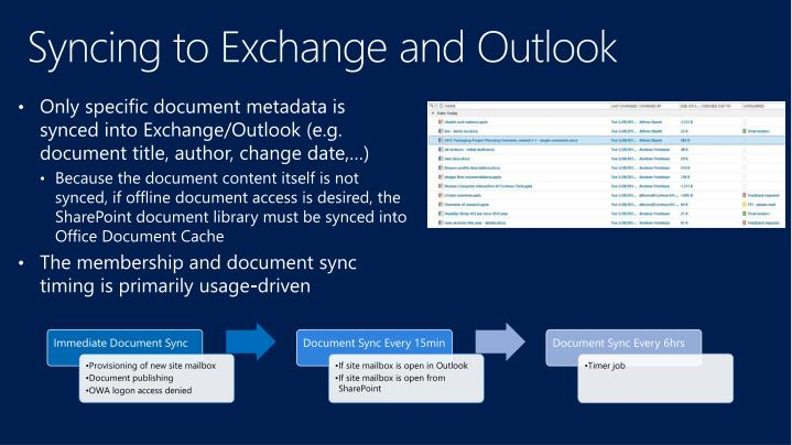 Syncing to Exchange and Outlook