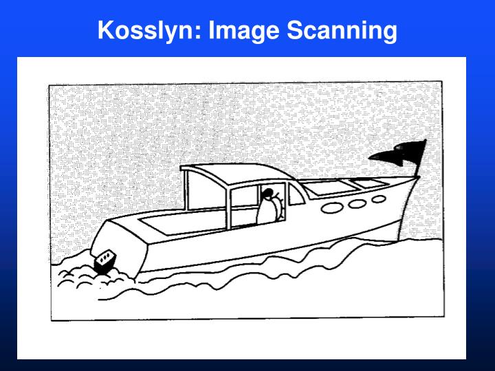 Kosslyn: Image Scanning