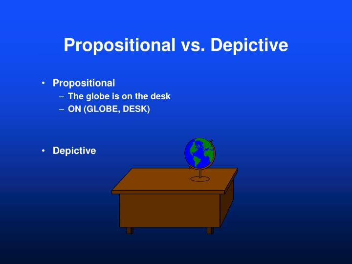 Propositional vs. Depictive