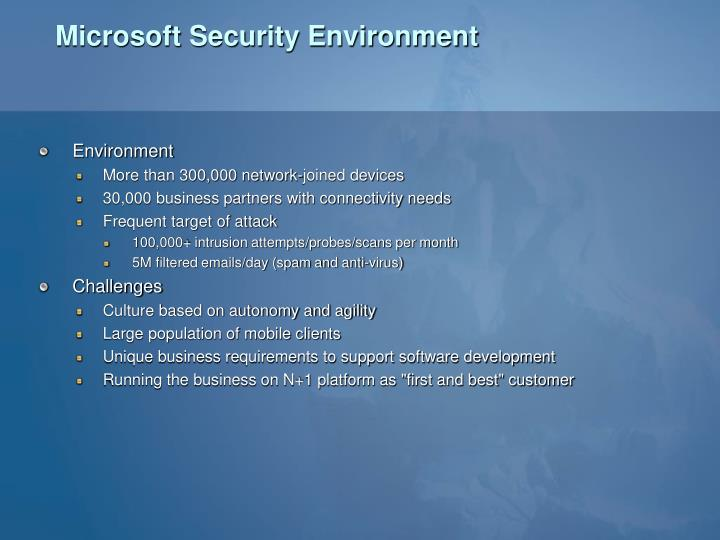 Microsoft Security Environment