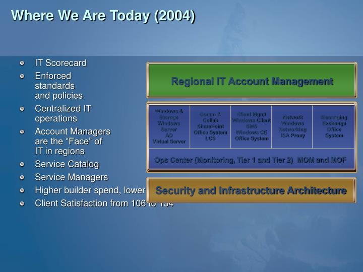 Regional IT Account Management