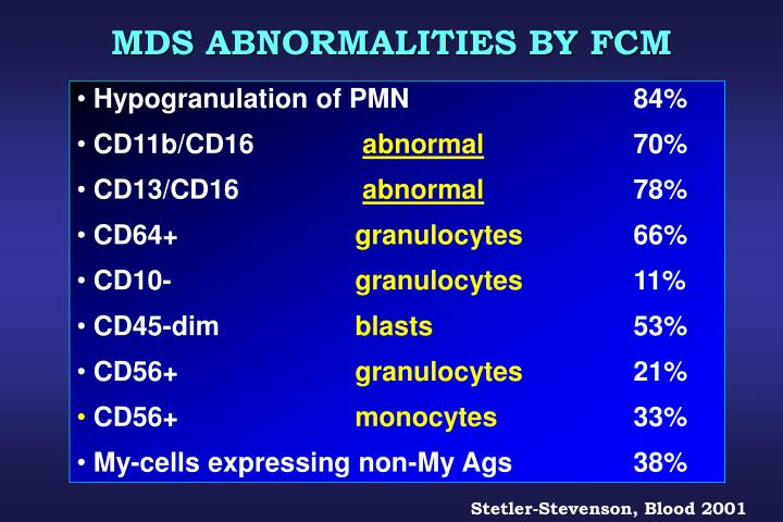 MDS ABNORMALITIES BY FCM