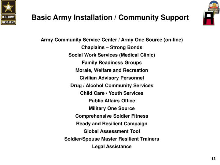 Basic Army Installation / Community Support