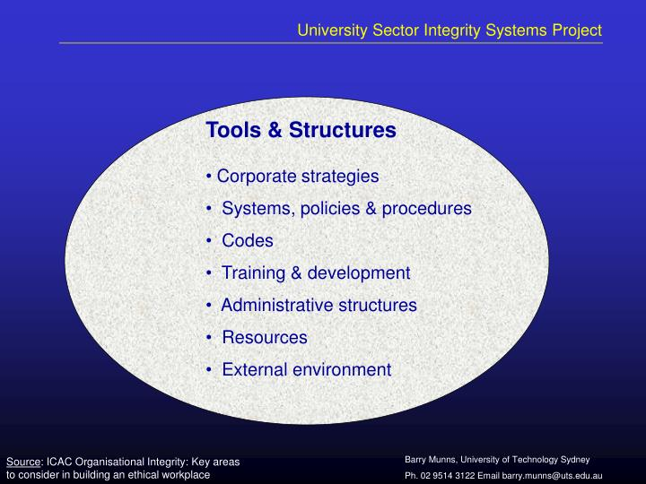 University Sector Integrity Systems Project