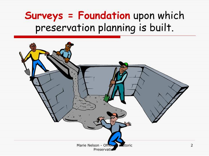 Surveys = Foundation