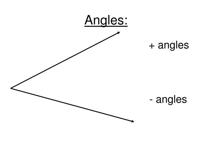 + angles