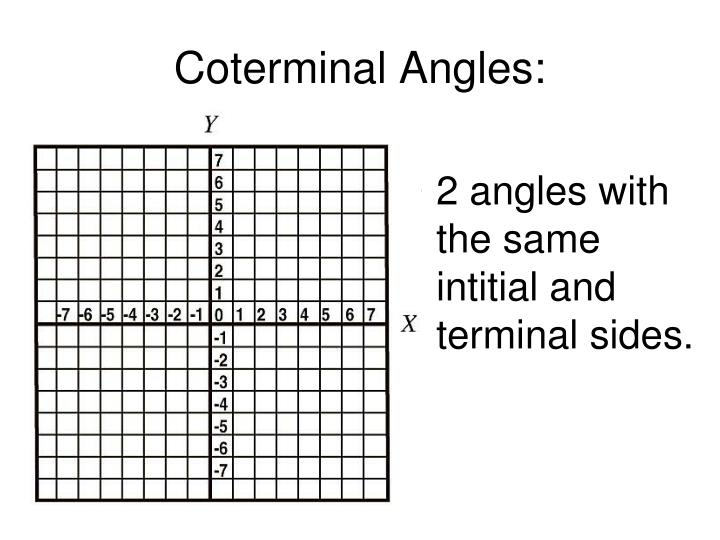 2 angles with the same intitial and terminal sides.