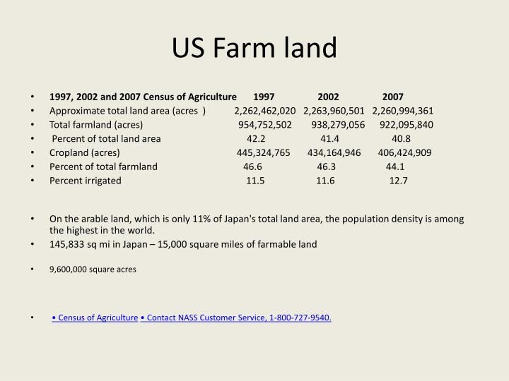 US Farm land