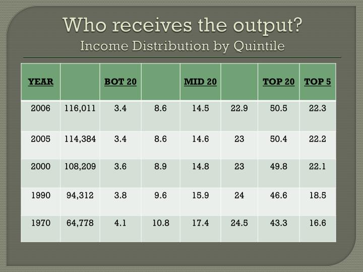 Who receives the output?