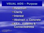 visual aids purpose