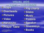 visual aids types customize