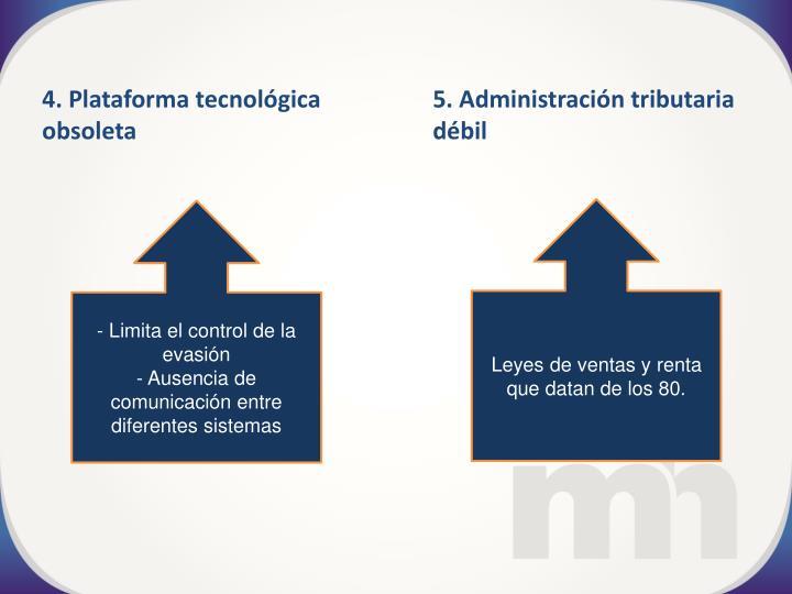 4. Plataforma tecnológica obsoleta