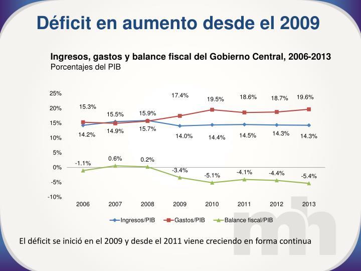Déficit en aumento desde el 2009