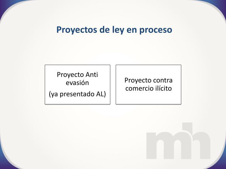 Proyectos de ley en proceso