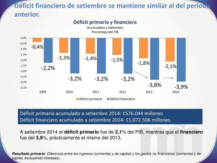 Déficit financiero de setiembre se mantiene similar al del periodo anterior.