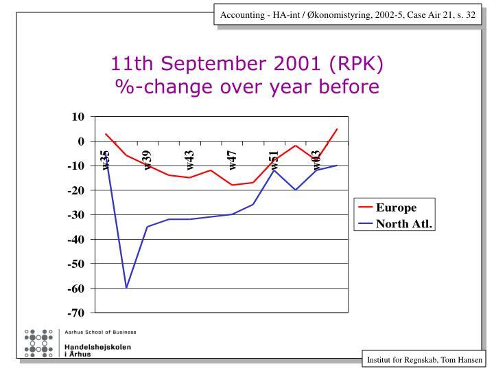 11th September 2001 (RPK)