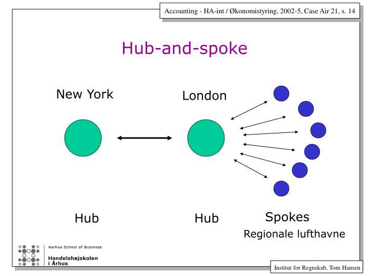 Hub-and-spoke